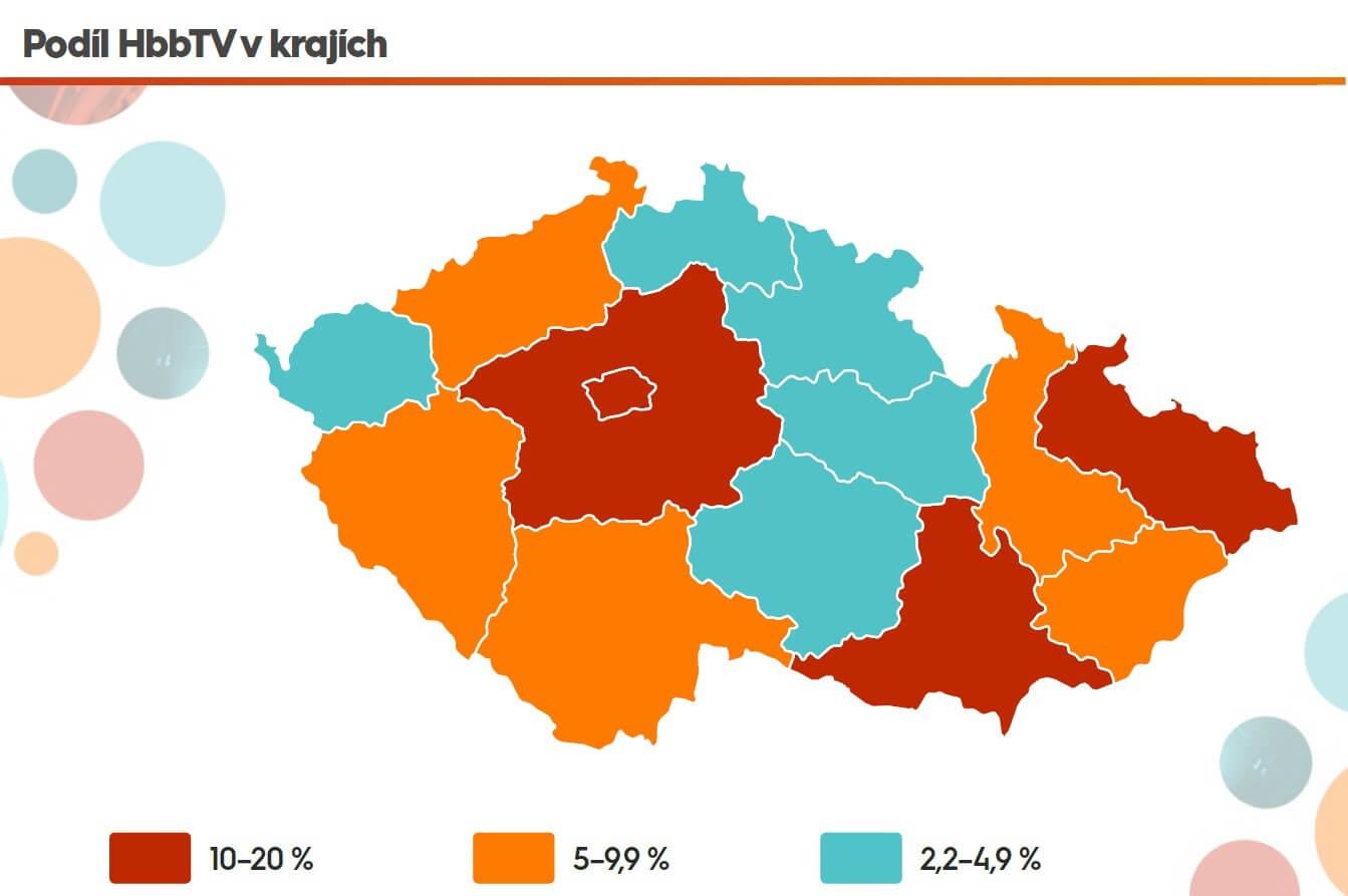 Podíl HbbTV v krajích